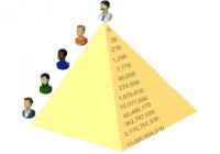 JulienRio.com_pyramid_world[1]